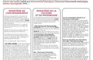 19 - Fiche monuments historiques.