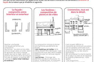 08 - Fiche Rénovation et extension : composer une façade harmonieuse